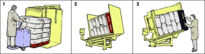 g95_diagram